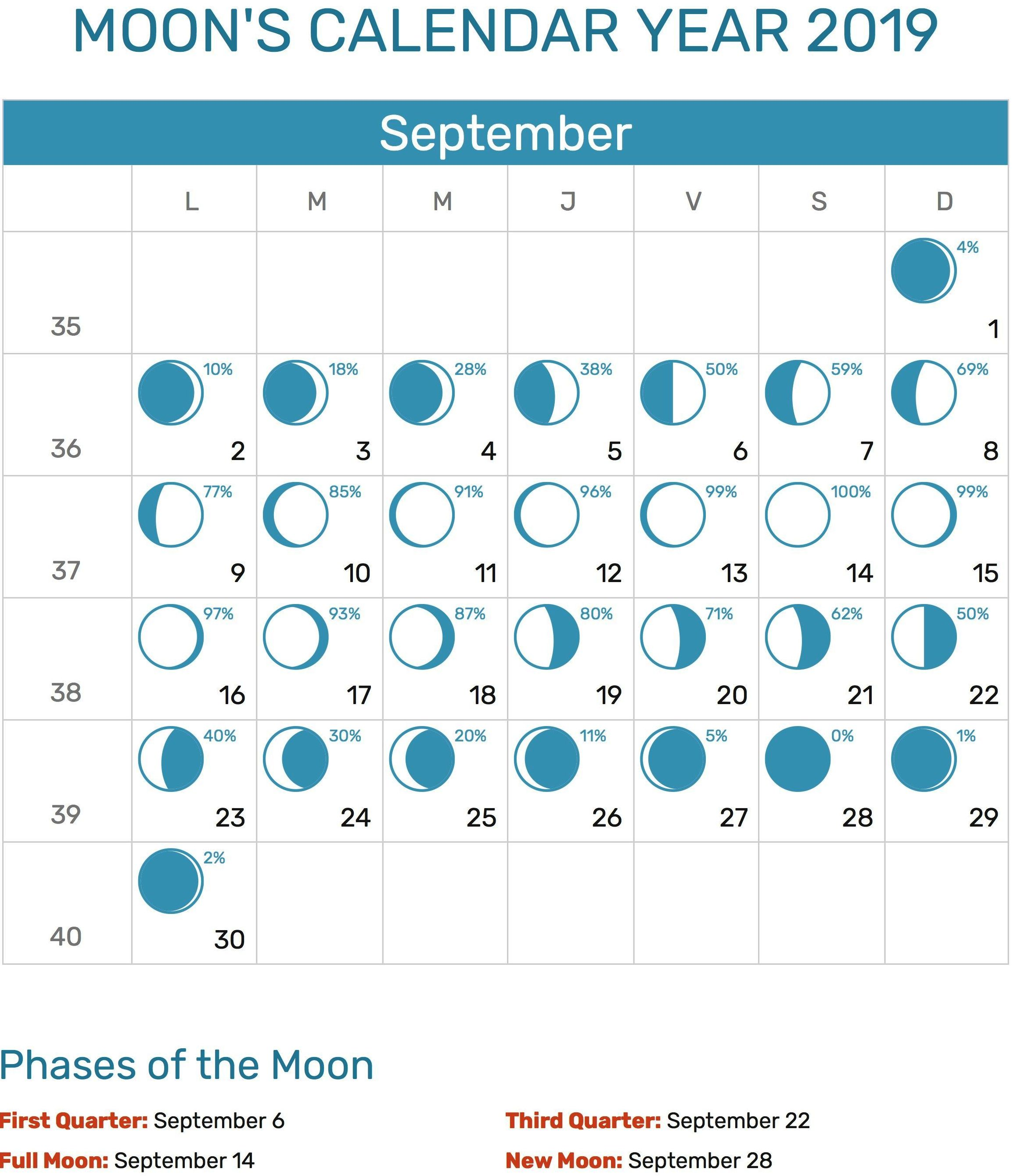 2019 September Calendar Moon Phases