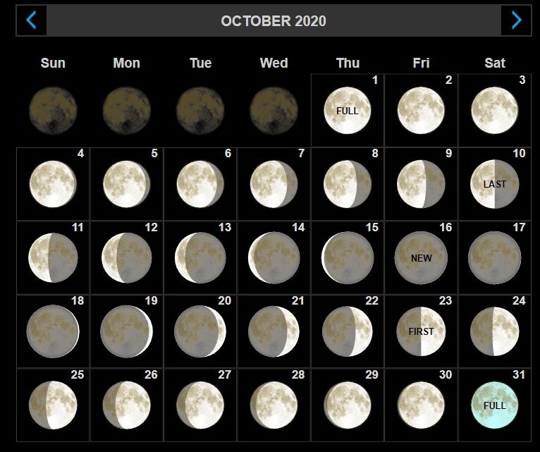 Moon Calendar October 2020