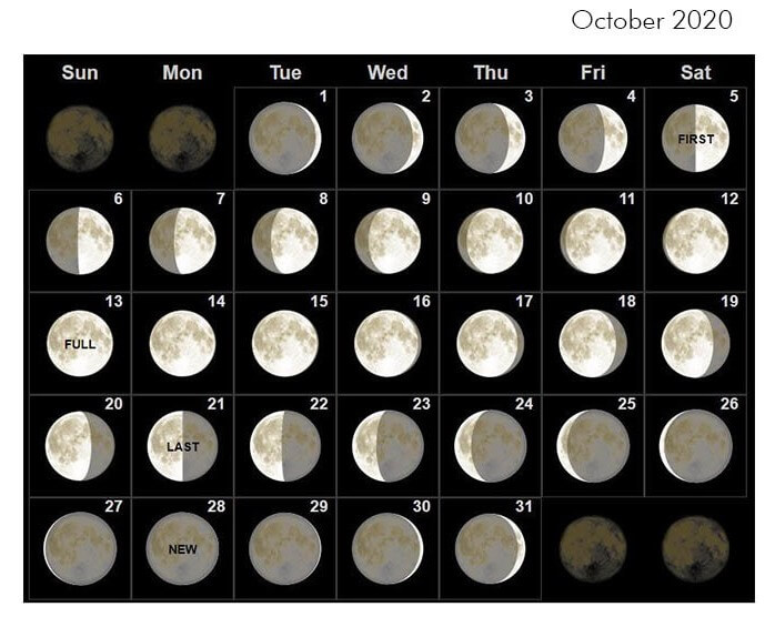 October 2020 Calendar Moon Phases