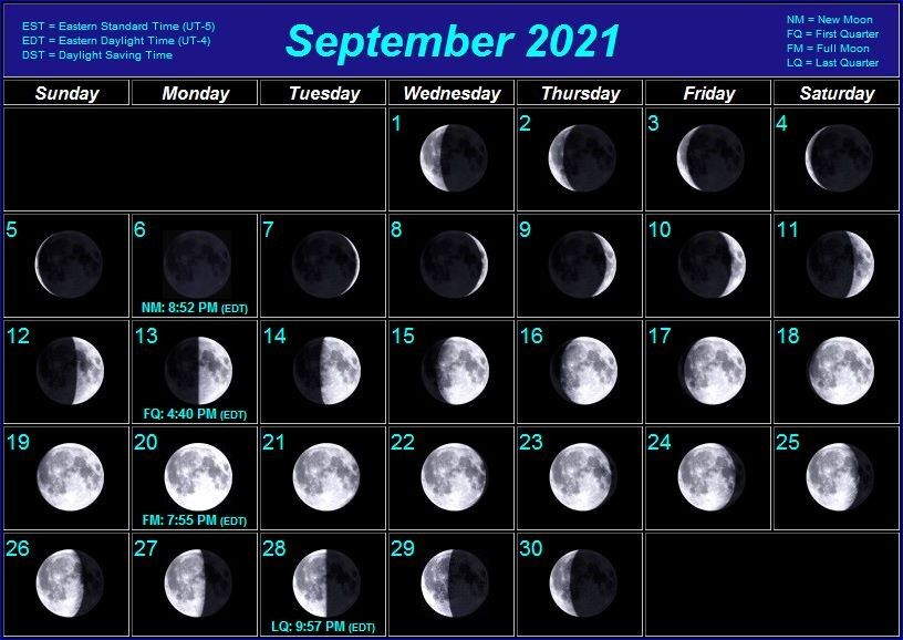 September 2021 Moon Phases Calendar