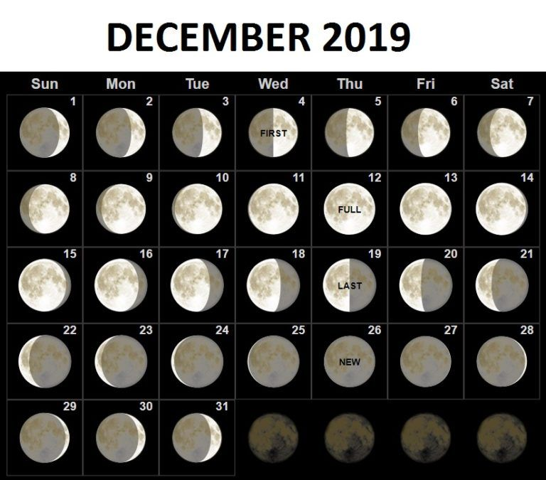 December 2019 Calendar Moon Phases