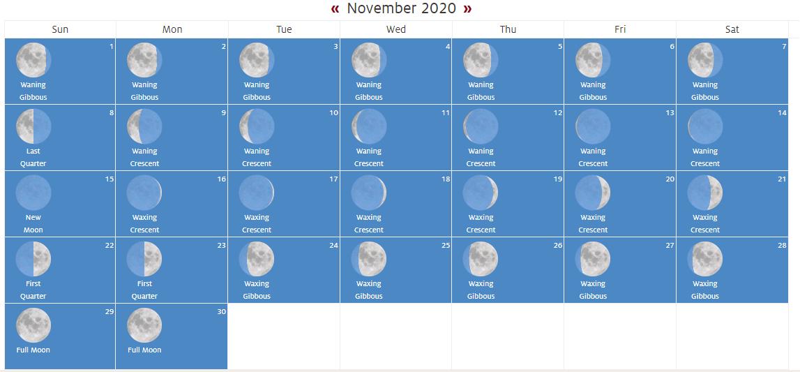 Moon Calendar November 2020