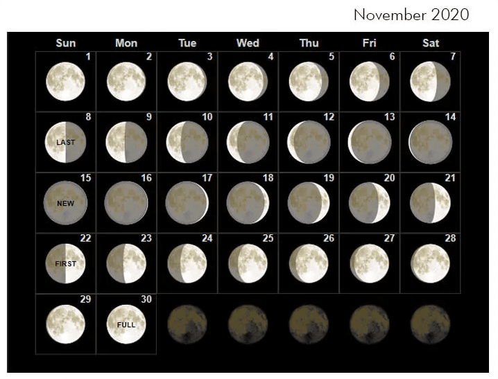 November 2020 Full Moon Calendar Template