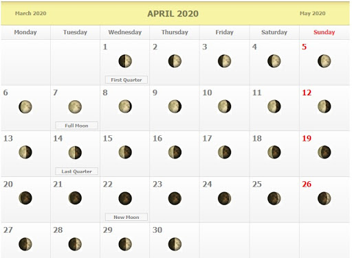 April 2020 Moon Calendar Phases