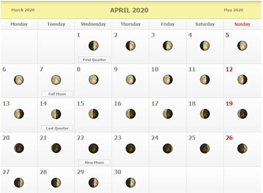 April 2020 Moon Calendar Phases
