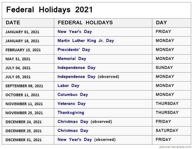 US Federal Holidays 2021 List Template